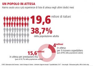 Infografiche RapportoSalute_1