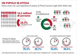 Infografiche RapportoSalute_5
